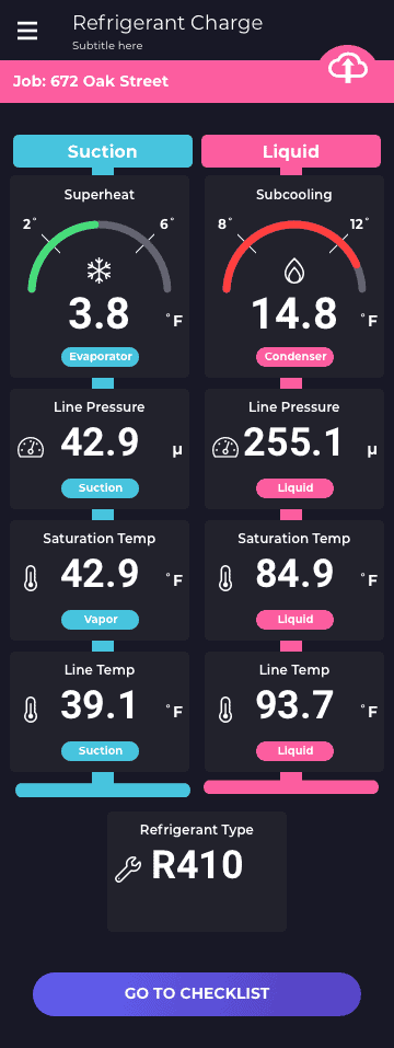 mobile app measurement dashboard